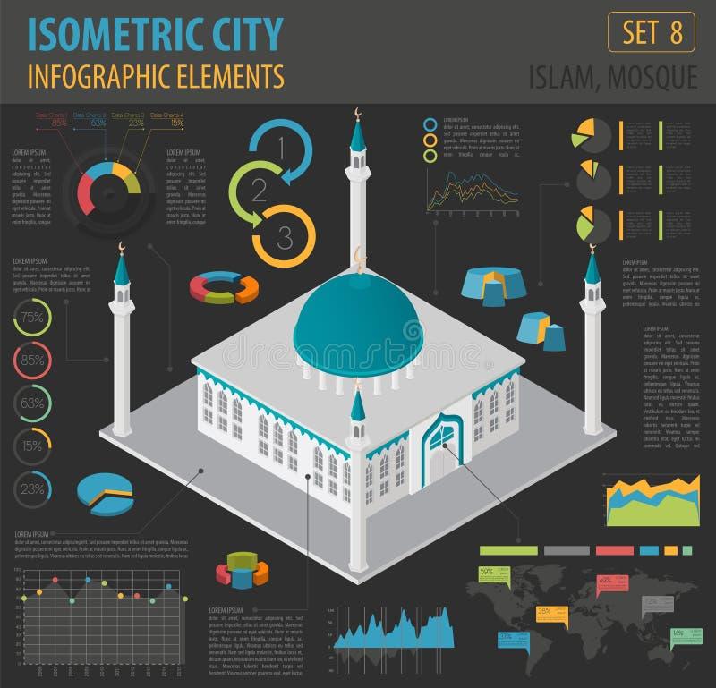 Επίπεδος τρισδιάστατος isometric ισλαμικός κατασκευαστής χαρτών μουσουλμανικών τεμενών και πόλεων eleme ελεύθερη απεικόνιση δικαιώματος