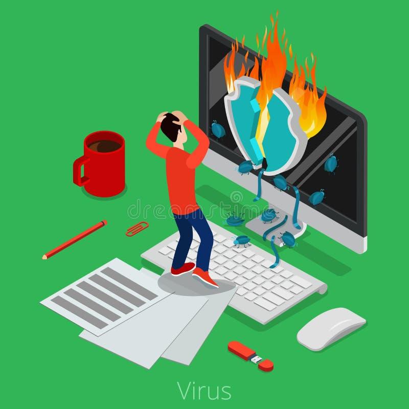 Επίπεδος isometric χρήστης οθόνης ζωύφιου ιών malware softw διανυσματική απεικόνιση