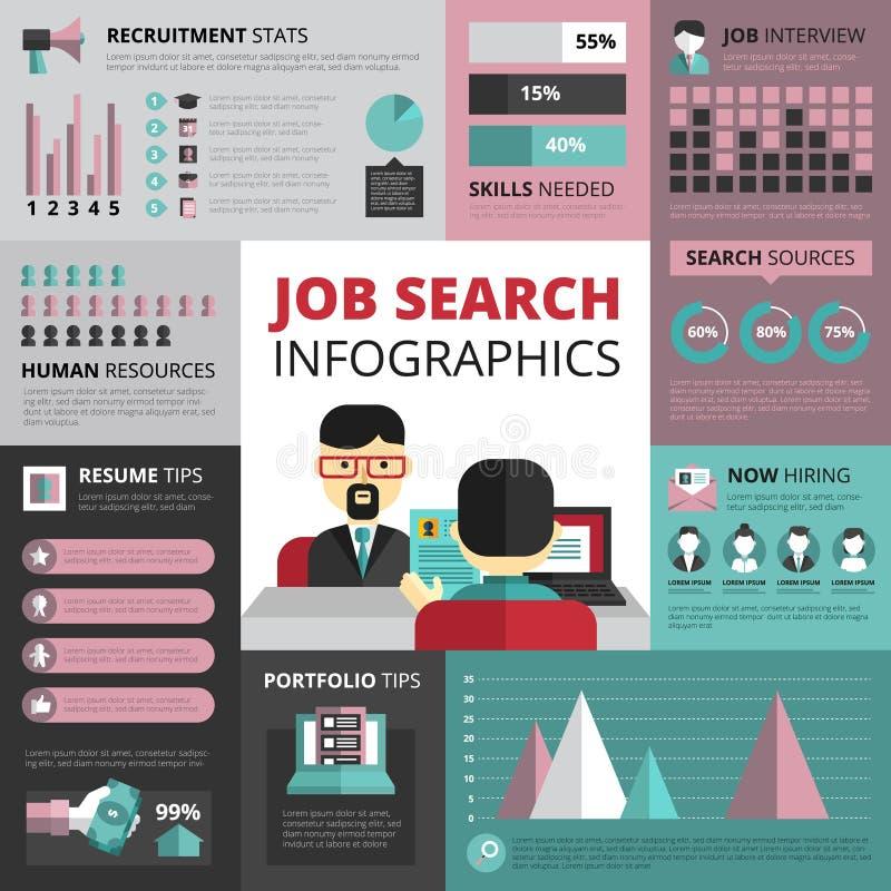 Επίπεδο έμβλημα Infographic στρατηγικής αναζήτησης εργασίας απεικόνιση αποθεμάτων