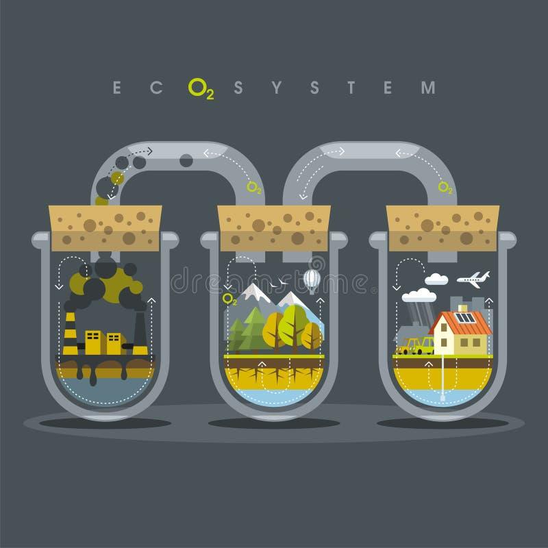 Επίπεδο οξυγόνο οικοσυστήματος απεικόνιση αποθεμάτων