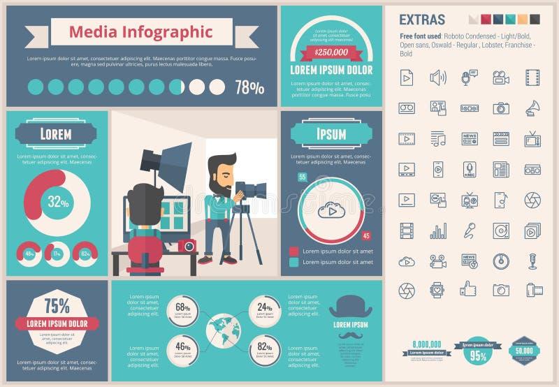 Επίπεδο πρότυπο Infographic σχεδίου MEDIA απεικόνιση αποθεμάτων