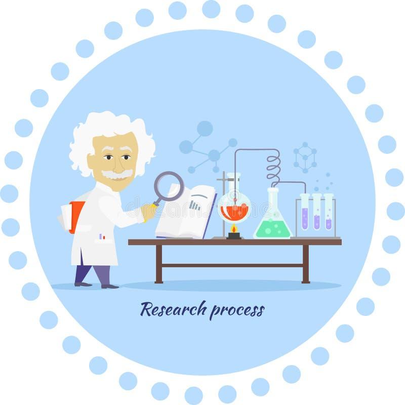 Επίπεδο σχέδιο εικονιδίων ερευνητικής διαδικασίας απεικόνιση αποθεμάτων
