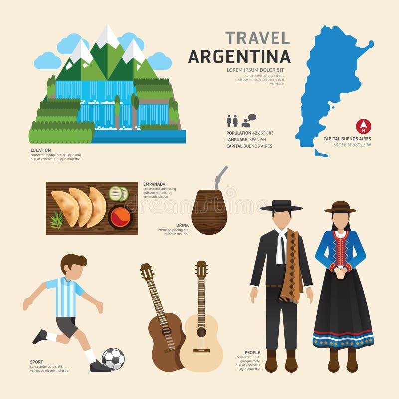Επίπεδο σχέδιο εικονιδίων ορόσημων της Αργεντινής έννοιας ταξιδιού Διανυσματικό illu διανυσματική απεικόνιση