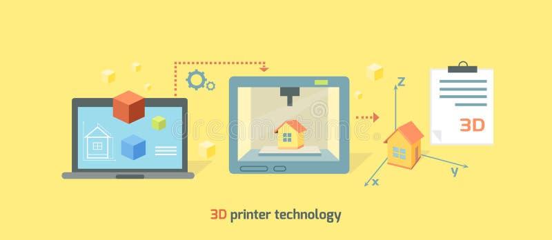 Επίπεδο σχέδιο εικονιδίων τεχνολογίας εκτυπωτών απεικόνιση αποθεμάτων