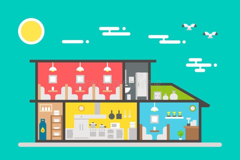 Επίπεδο σχέδιο του εσωτερικού εστιατορίων απεικόνιση αποθεμάτων