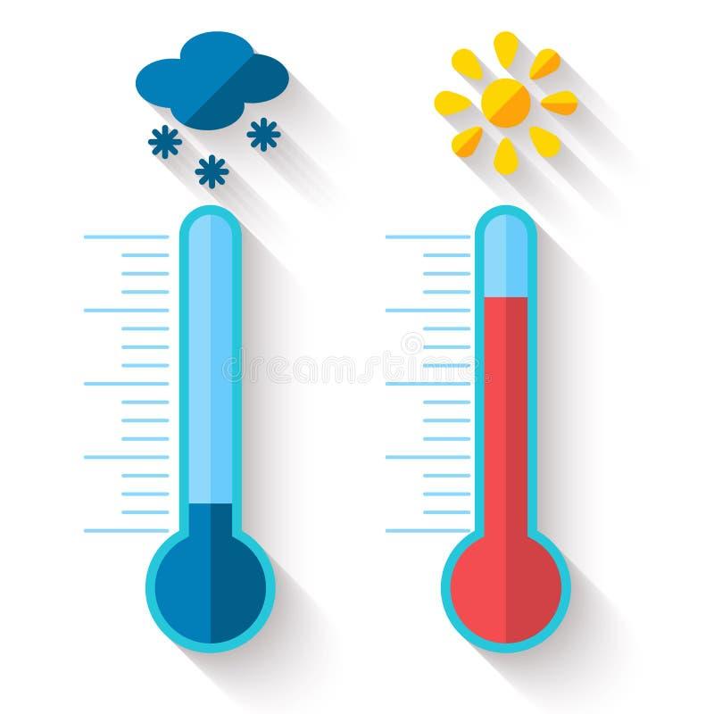 Επίπεδο σχέδιο του θερμομέτρου που μετρά τη θερμότητα και το κρύο στοκ εικόνες με δικαίωμα ελεύθερης χρήσης