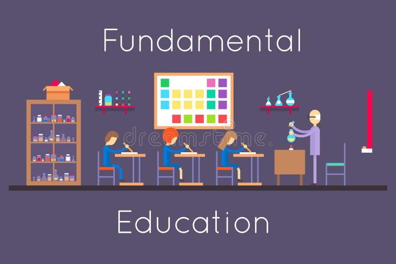 Επίπεδο σχέδιο δωματίων κατηγορίας εκπαίδευσης χημείας απεικόνιση αποθεμάτων