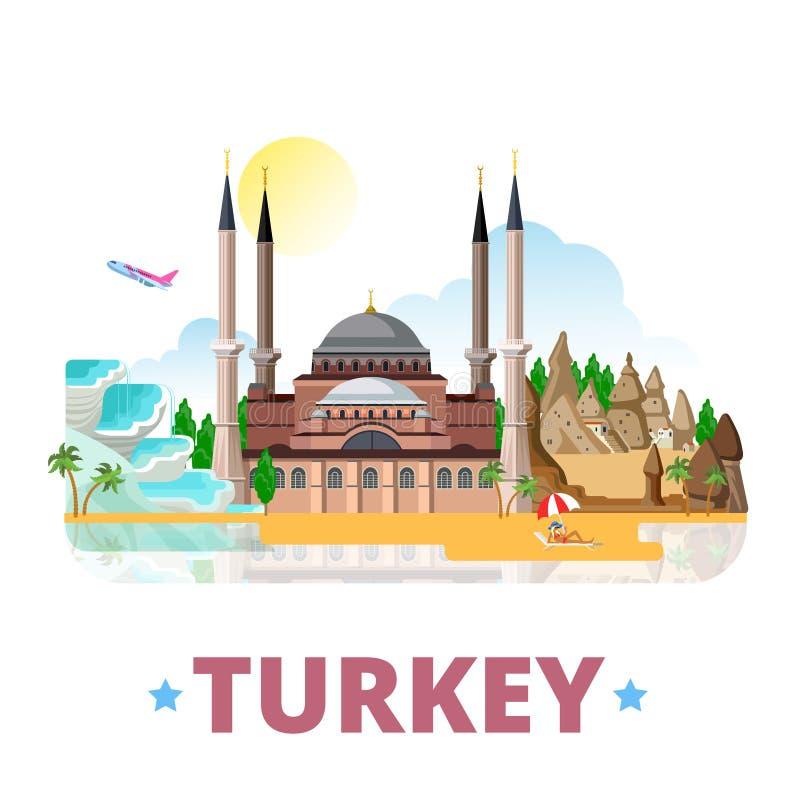 Επίπεδο ύφος κινούμενων σχεδίων προτύπων σχεδίου χωρών της Τουρκίας ελεύθερη απεικόνιση δικαιώματος