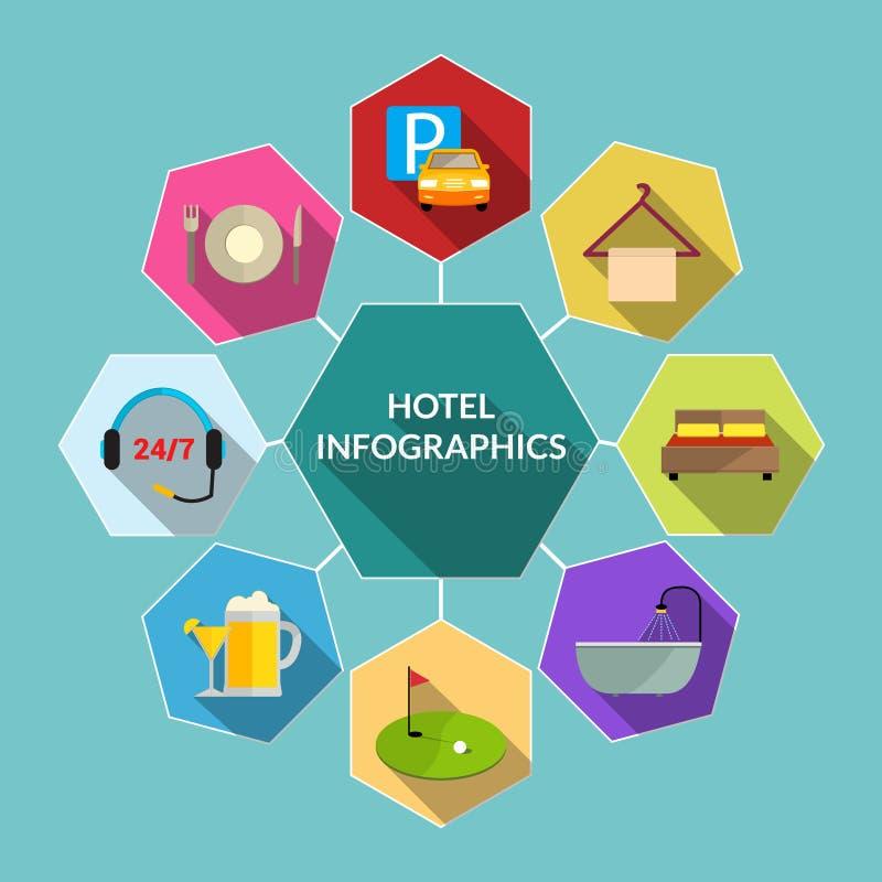 Επίπεδο infographics ξενοδοχείων απεικόνιση αποθεμάτων