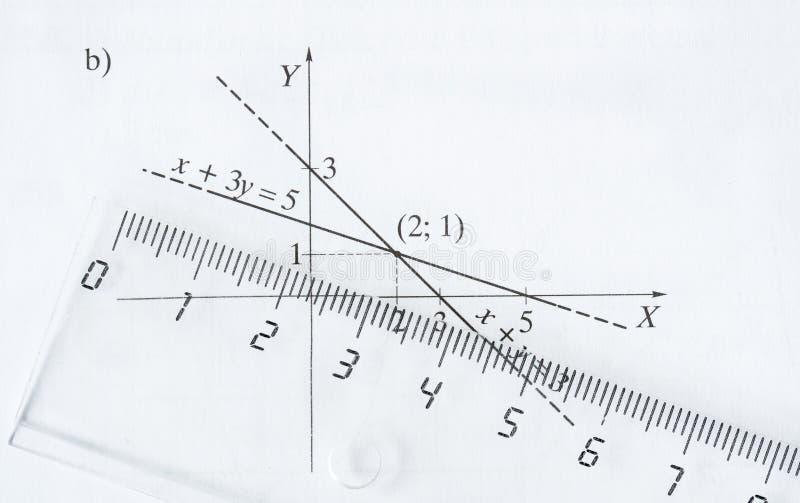 Επίλυση των μαθηματικών στοκ φωτογραφίες