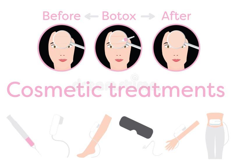 Επαγγελματικές επεξεργασίες καλλυντικών - αφαίρεση τρίχας, παχύ πάγωμα, botox διανυσματική απεικόνιση