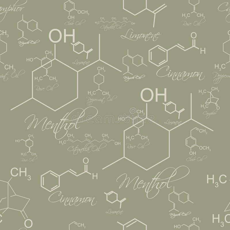 Επαναλάβετε το υπόβαθρο σχεδίων των ουσιαστικών πετρελαίων για aromatherapy διανυσματική απεικόνιση
