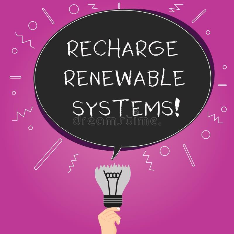 Επαναφόρτιση κειμένων γραψίματος λέξης ανανεώσιμα συστήματα Επιχειρησιακή έννοια για την καθαρή και βιώσιμη ενέργεια και το μη ρυ απεικόνιση αποθεμάτων