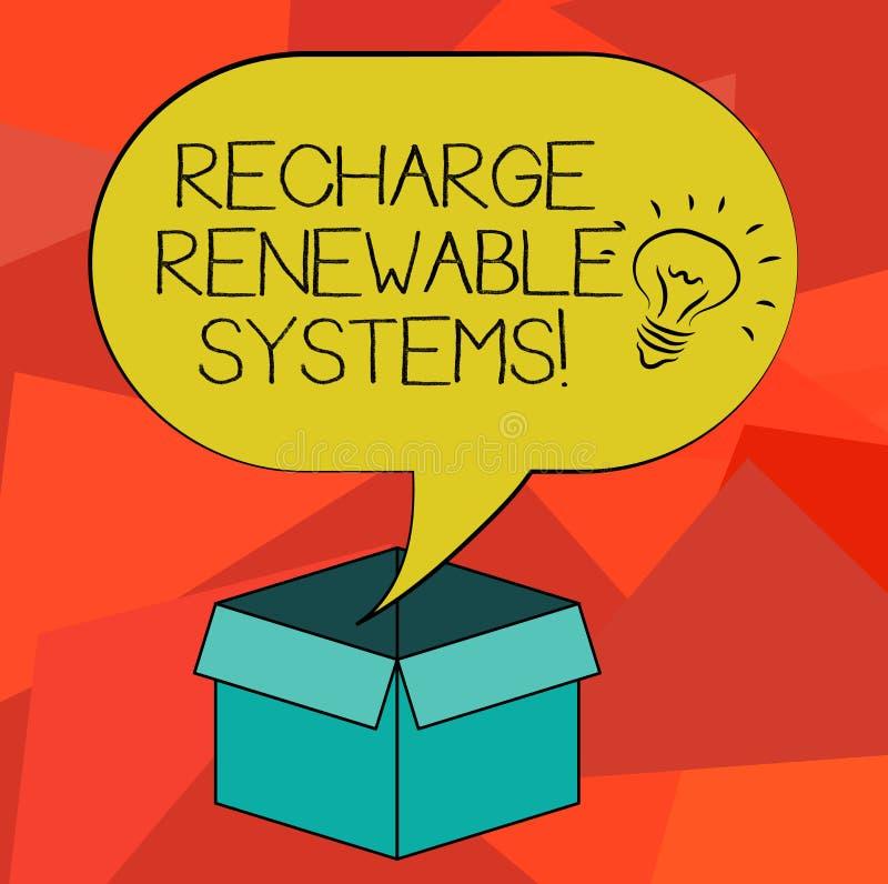 Επαναφόρτιση κειμένων γραψίματος λέξης ανανεώσιμα συστήματα Επιχειρησιακή έννοια για την καθαρή και βιώσιμη ενέργεια και τη μη ρυ απεικόνιση αποθεμάτων