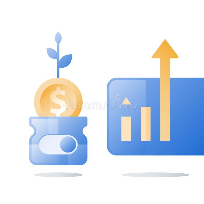 Επενδυτικό κεφάλαιο, οικονομική λύση, που παρέχει τα χρήματα, δάνειο μετρητών, κύρια αύξηση, αύξηση εισοδήματος, διαχείριση πλούτ διανυσματική απεικόνιση