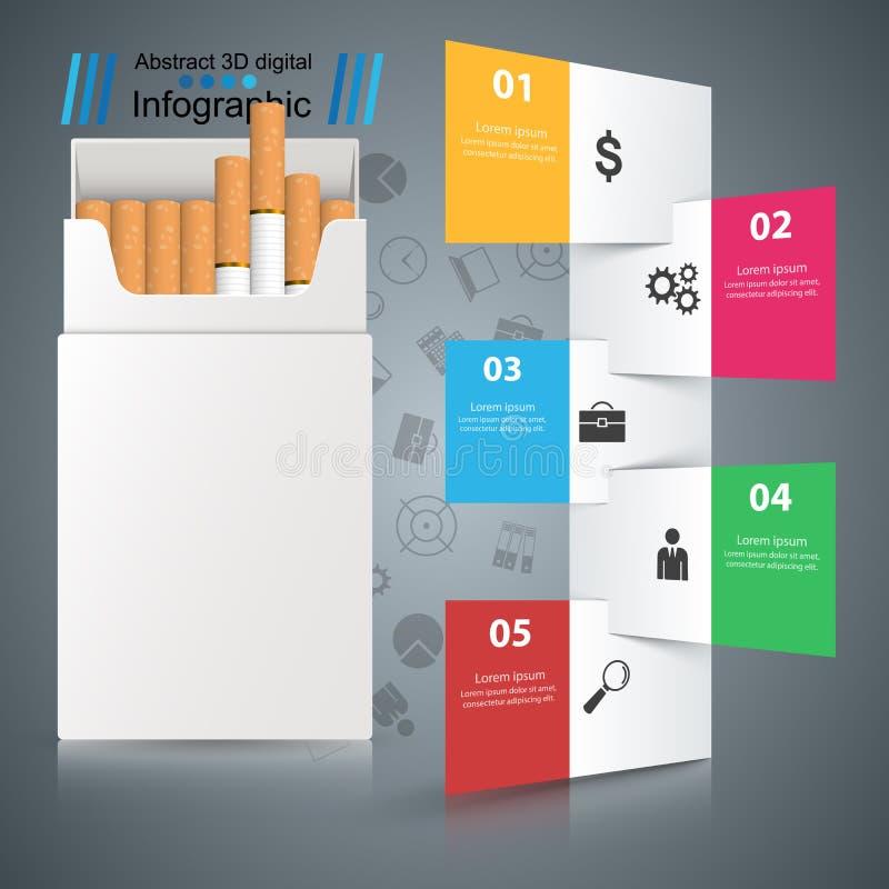 Επιβλαβές τσιγάρο, οχιά, καπνός, επιχειρησιακό infographics απεικόνιση αποθεμάτων