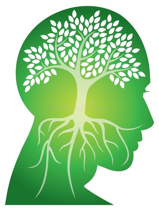 Επικεφαλής λογότυπο δέντρων ελεύθερη απεικόνιση δικαιώματος