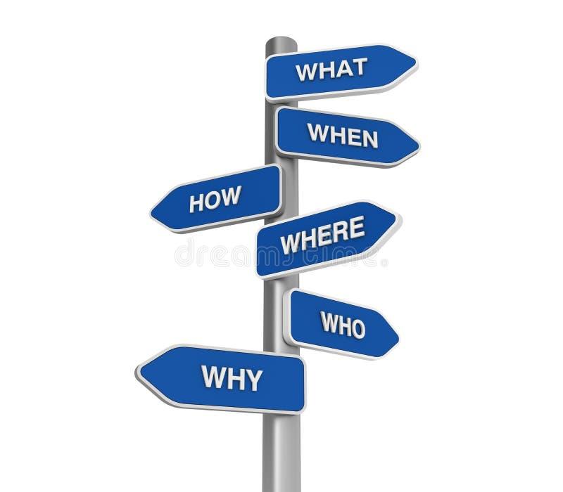 Επιλογή ερωτήσεων διανυσματική απεικόνιση