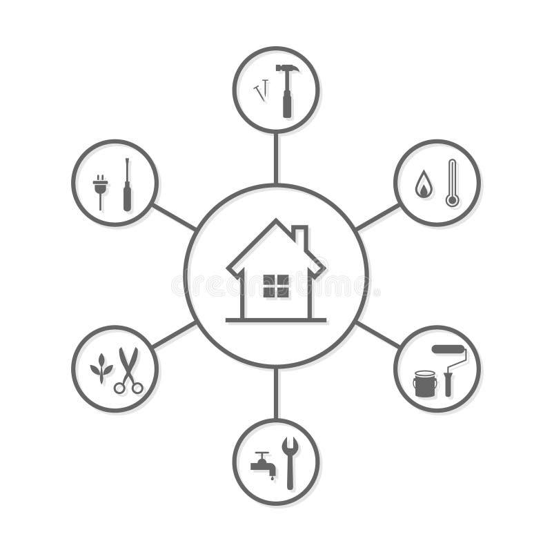 Επισκευή σπιτιών και έννοια συντήρησης διανυσματική απεικόνιση
