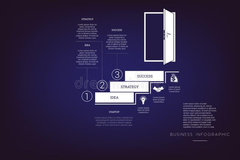 Επιταχύνει τις σκάλες και την πόρτα Απεικόνιση ή υπόβαθρο έννοιας Επιχείρηση Infographic Διανυσματικό μονοχρωματικό πρότυπο 3 θέσ ελεύθερη απεικόνιση δικαιώματος