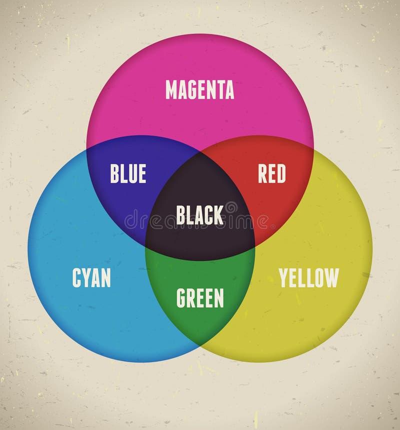 Επιτραπέζιο infographics χρώματος διανυσματική απεικόνιση