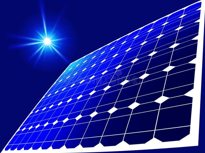 επιτροπή ηλιακή ελεύθερη απεικόνιση δικαιώματος