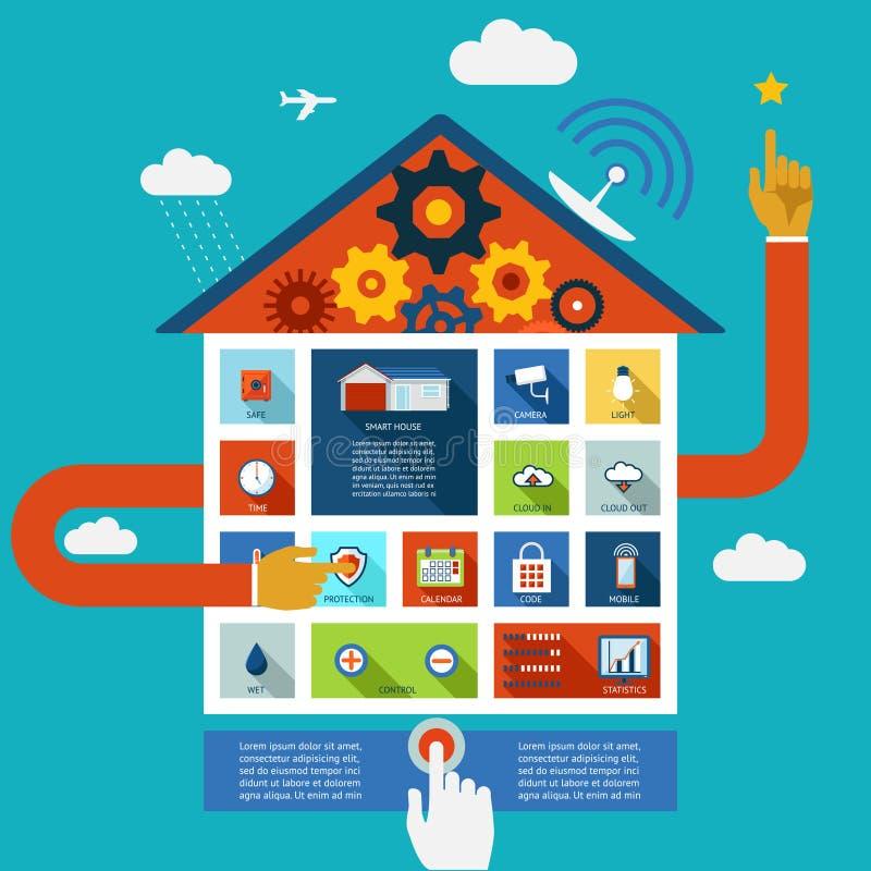 Επιτροπή διανυσματικής επίδειξης για να ελέγξει ένα έξυπνο σπίτι ελεύθερη απεικόνιση δικαιώματος