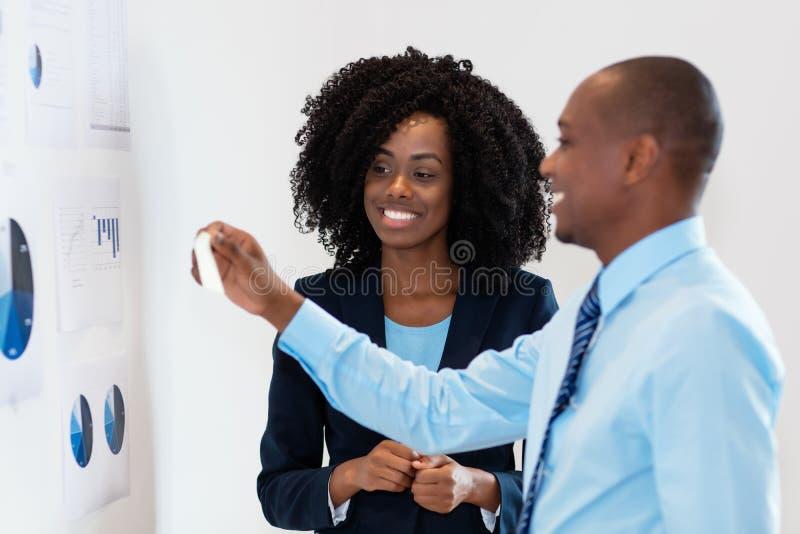 Επιτυχής επιχειρησιακή ομάδα αφροαμερικάνων στοκ εικόνα