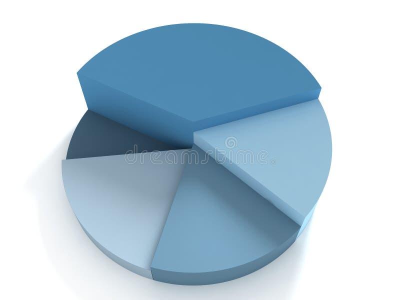 επιτυχία γραφικών παραστά&sig απεικόνιση αποθεμάτων