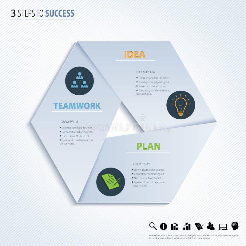 επιτυχία τρία βημάτων το σχέδιο εύκολο επιμελείται το στοιχείο στο διάνυσμα διανυσματική απεικόνιση