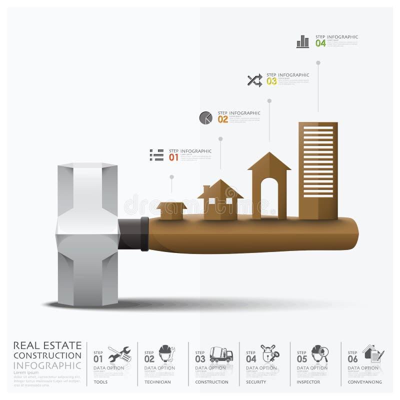 Επιχείρηση και κατασκευή Infographic ακίνητων περιουσιών διανυσματική απεικόνιση