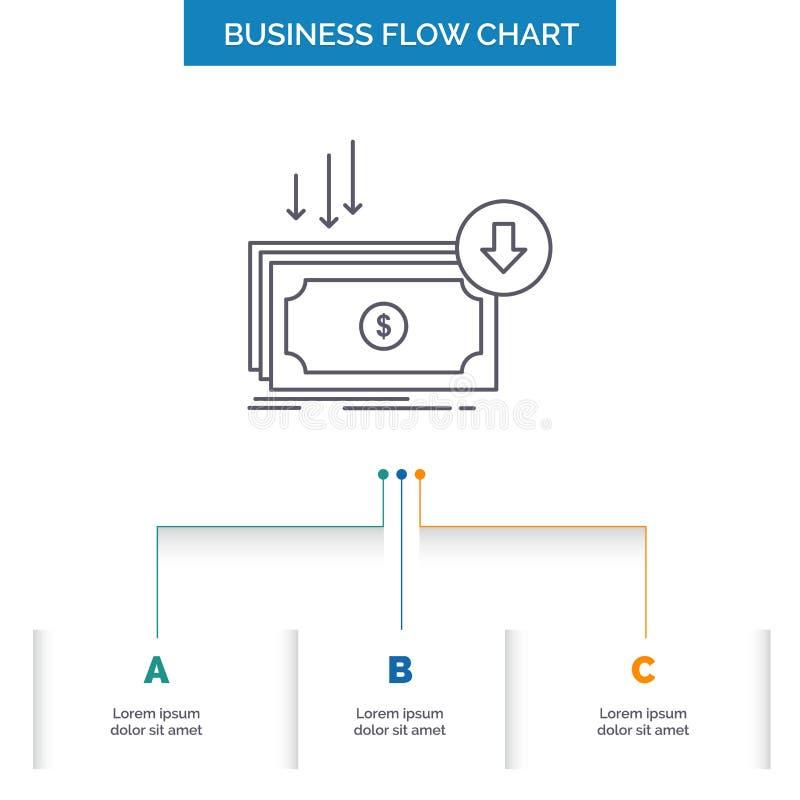 Επιχείρηση, κόστος, περικοπή, δαπάνη, χρηματοδότηση, σχέδιο διαγραμμάτων επιχειρησιακής ροής χρημάτων με 3 βήματα Εικονίδιο γραμμ απεικόνιση αποθεμάτων