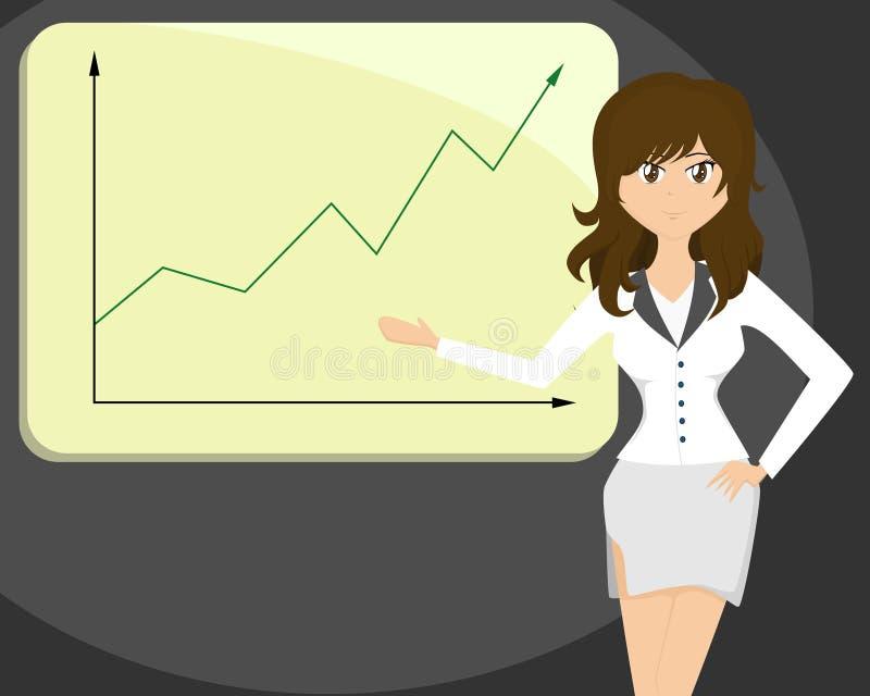 επιχείρηση που κάνει το γυναικείο presenta διανυσματική απεικόνιση