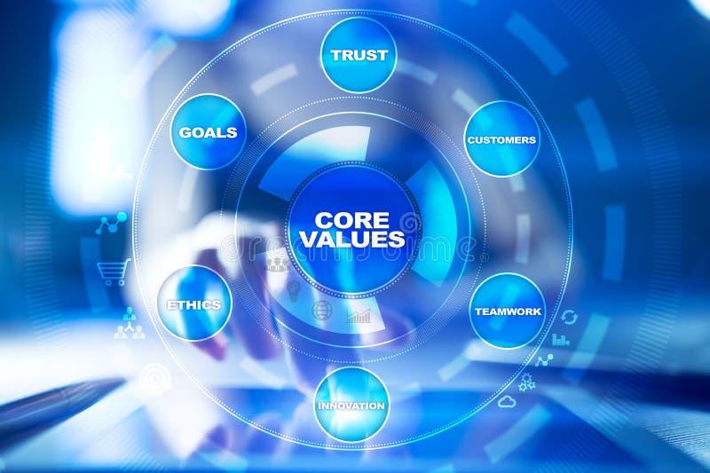 Επιχείρηση τιμών πυρήνων και έννοια τεχνολογίας στην εικονική οθόνη απεικόνιση αποθεμάτων