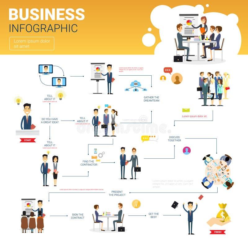 Επιχείρηση Infographics που τίθεται με το διάστημα αντιγράφων για την έννοια επιτυχίας σταδιοδρομίας παρουσίασης ελεύθερη απεικόνιση δικαιώματος