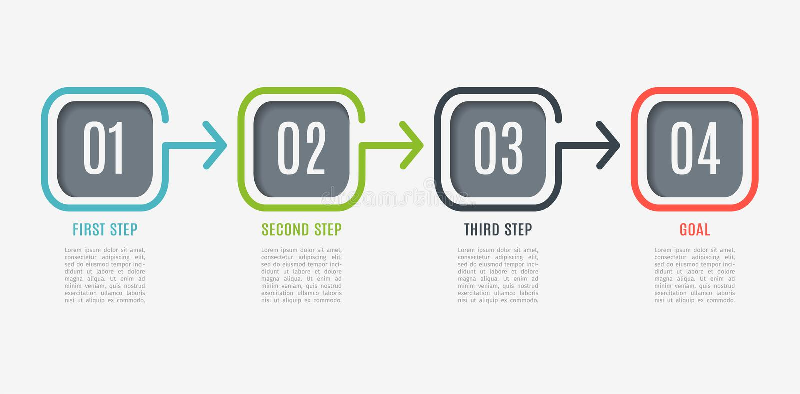 Επιχείρηση Infographics Υπόδειξη ως προς το χρόνο με 4 βήματα, τετράγωνο Διανυσματικό infographic στοιχείο Μπορέστε να χρησιμοποι ελεύθερη απεικόνιση δικαιώματος