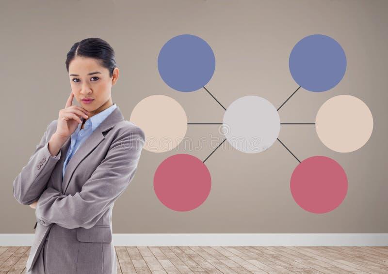 Επιχειρηματίας και ζωηρόχρωμος χάρτης μυαλού πέρα από το υπόβαθρο δωματίων στοκ εικόνα