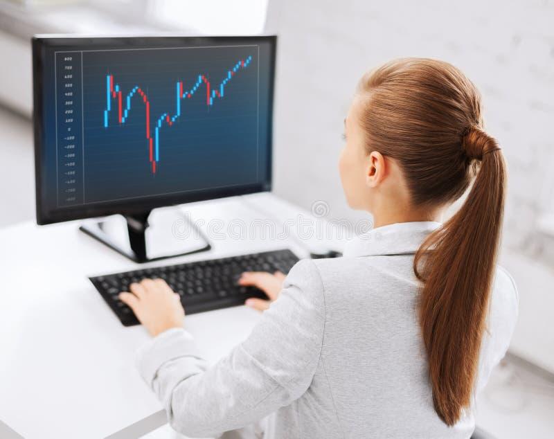 Επιχειρηματίας με το διάγραμμα υπολογιστών και Forex στοκ φωτογραφίες με δικαίωμα ελεύθερης χρήσης