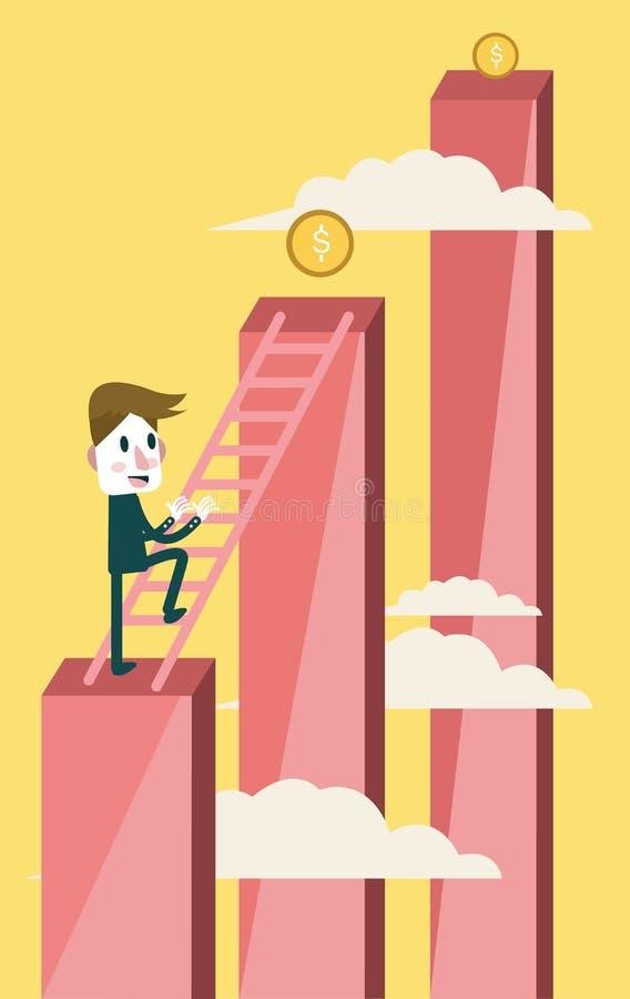 Επιχειρηματίας που αναρριχείται στην υψηλότερη γραφική παράσταση κέρδους διανυσματική απεικόνιση