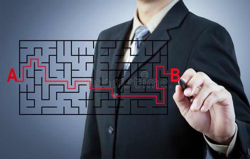 Επιχειρηματίας που βρίσκει τη λύση από το Α στο Β στοκ εικόνα