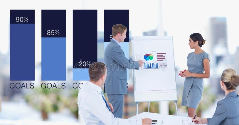Επιχειρηματίας που εξηγεί τις γραφικές παραστάσεις στους συναδέλφους ελεύθερη απεικόνιση δικαιώματος