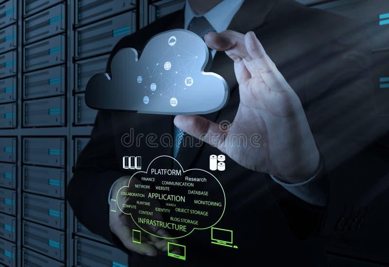 Επιχειρηματίας που εργάζεται με ένα διάγραμμα υπολογισμού σύννεφων νέο στον ομο στοκ εικόνες