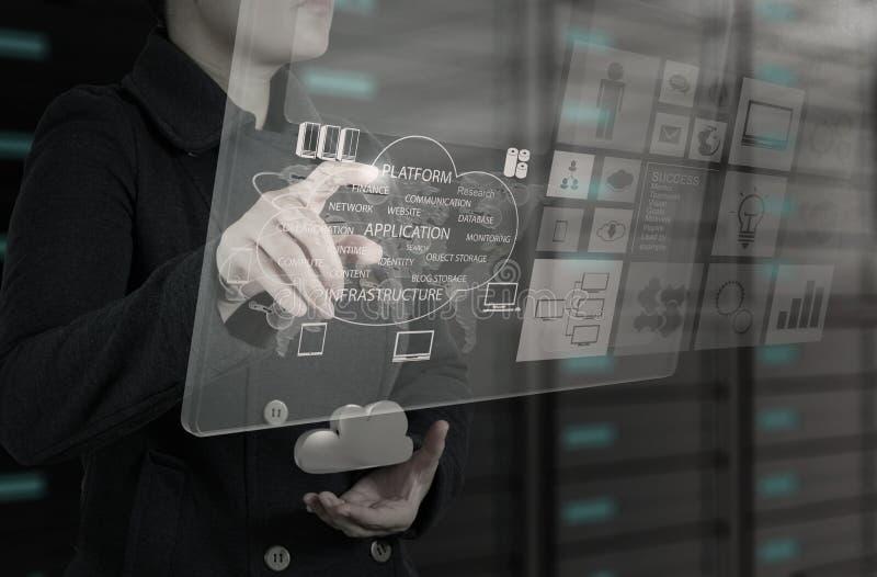 Επιχειρηματίας που εργάζεται με τη νέα γραφική παράσταση υπολογιστών διεπαφών στοκ φωτογραφία με δικαίωμα ελεύθερης χρήσης