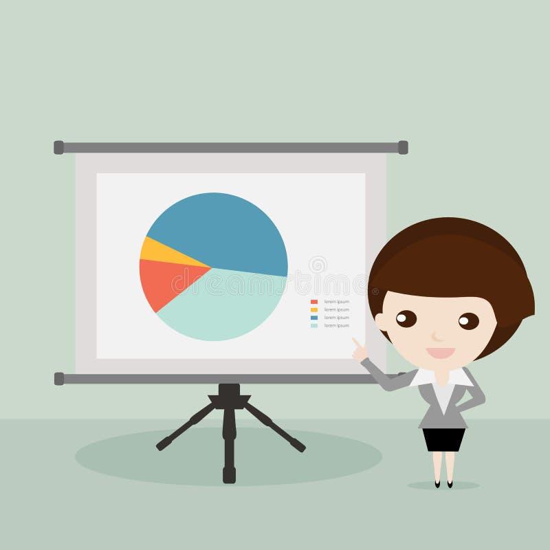 Επιχειρηματίας που παρουσιάζει τη γραφική παράσταση αποθεμάτων ελεύθερη απεικόνιση δικαιώματος