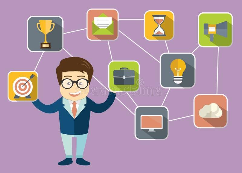 Επιχειρηματίας που παρουσιάζει τη διαχείριση σχέσης πελατών Σύστημα για τις αλληλεπιδράσεις με τους τρέχοντες και μελλοντικούς πε ελεύθερη απεικόνιση δικαιώματος