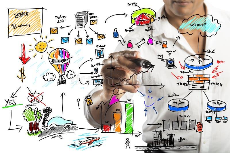 Επιχειρηματίας που σύρει ένα νέο πρόγραμμα στοκ εικόνα