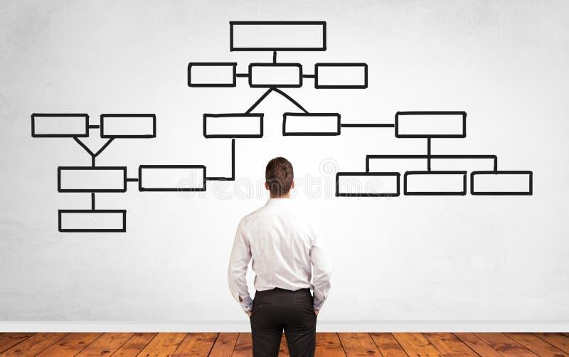 Επιχειρηματίας στην αμφιβολία που ψάχνει την έννοια λύσης με το οργανωτικό διάγραμμα στοκ φωτογραφίες