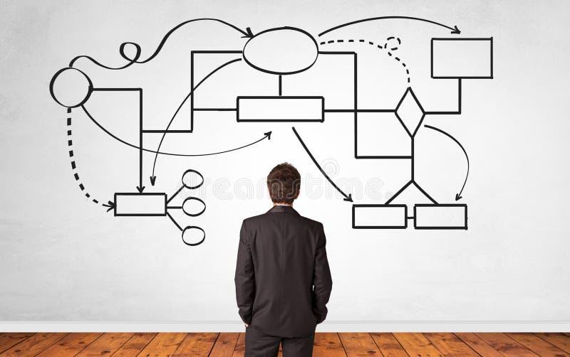 Επιχειρηματίας στην αμφιβολία που ψάχνει την έννοια λύσης με το οργανωτικό διάγραμμα στοκ φωτογραφία με δικαίωμα ελεύθερης χρήσης