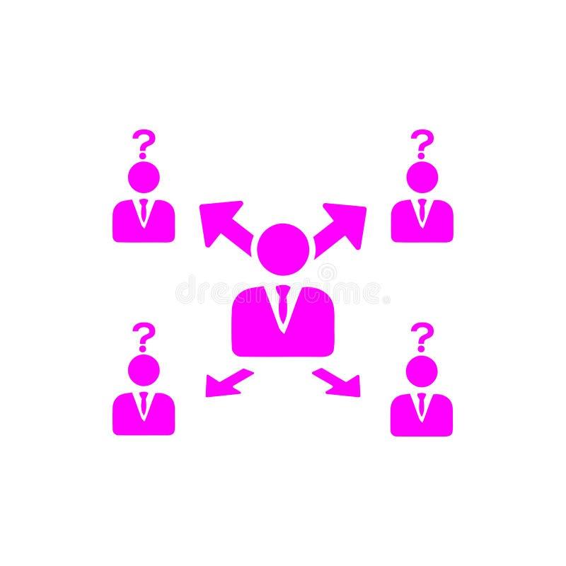 Επιχειρηματική απόφαση, επιχειρηματικό σχέδιο, απόφαση - παραγωγή, διαχείριση, απόφαση ομάδων, σχέδιο, προγραμματισμός, ροδανιλίν απεικόνιση αποθεμάτων