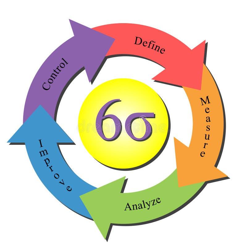 επιχειρηματικός κύκλος διανυσματική απεικόνιση